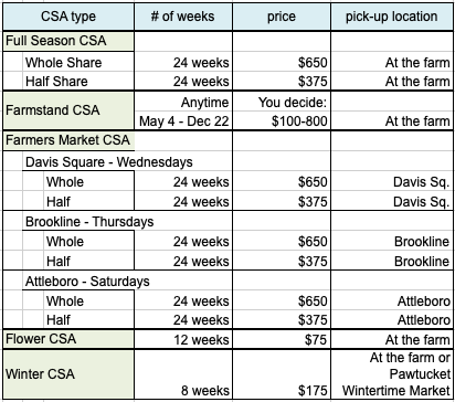 2019 CSA price table jan 2